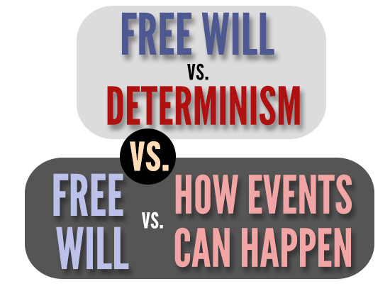 philosophy free will vs determinism This lesson will explore the philosophical theories of determinism, compatibilism, and libertarianism in doing so, it will also highlight circumstantial and metaphysical freedom.