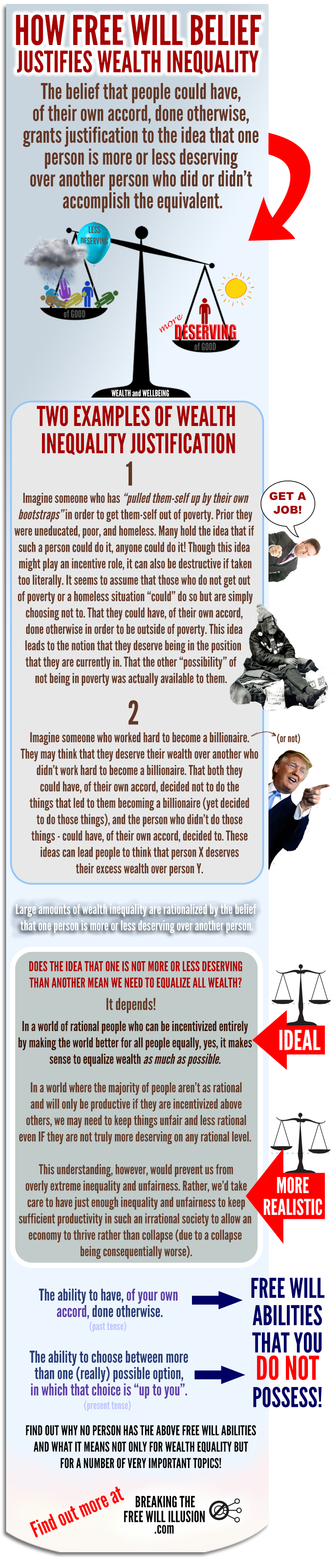 free will vs determinism Do we really have free will today hank explores possible answers to that question, explaining theories like libertarian free will and it's counterpoint, har.